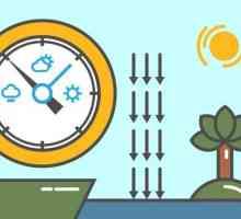 O que é pressão barométrica?